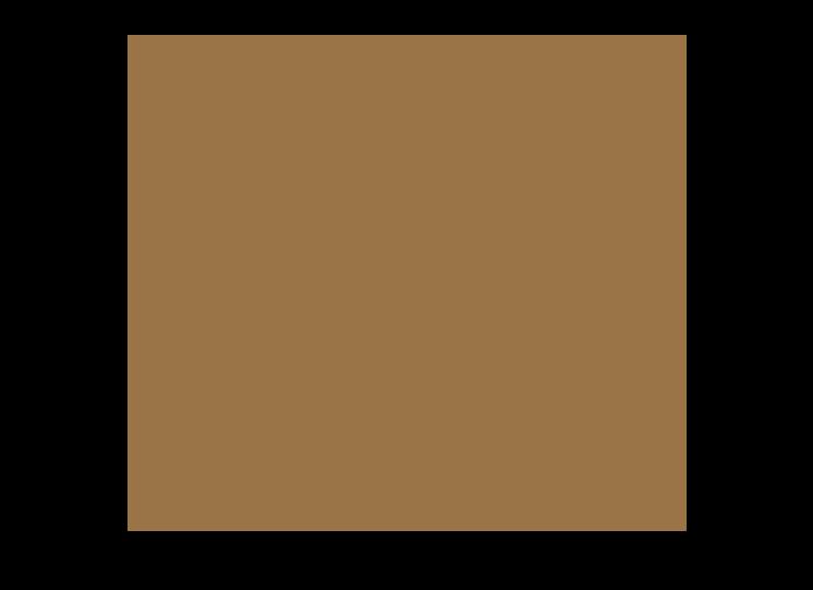 Carmen Gran Reserva